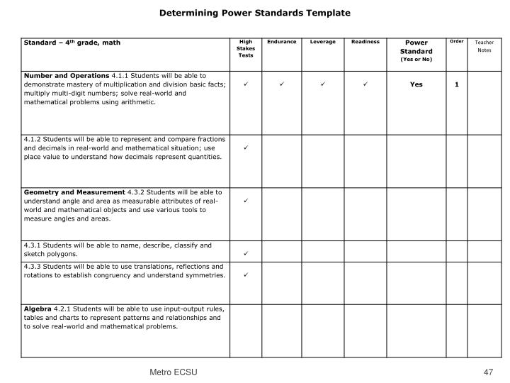 Determining Power Standards Template