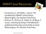 smart goal resources