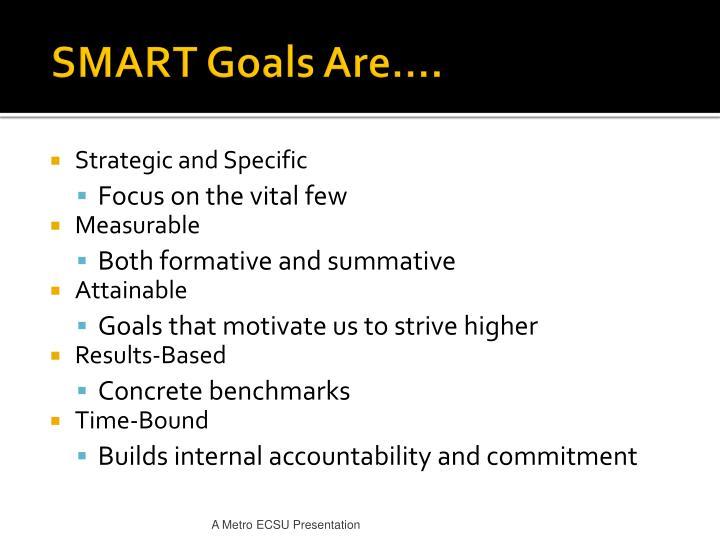 SMART Goals Are….