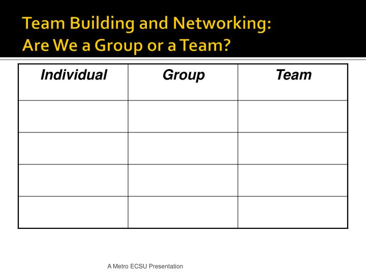 Team Building and Networking: