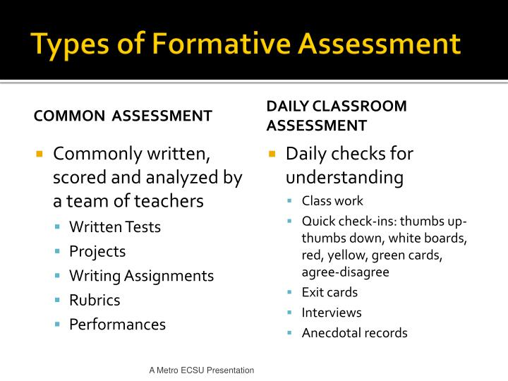 Types of Formative Assessment