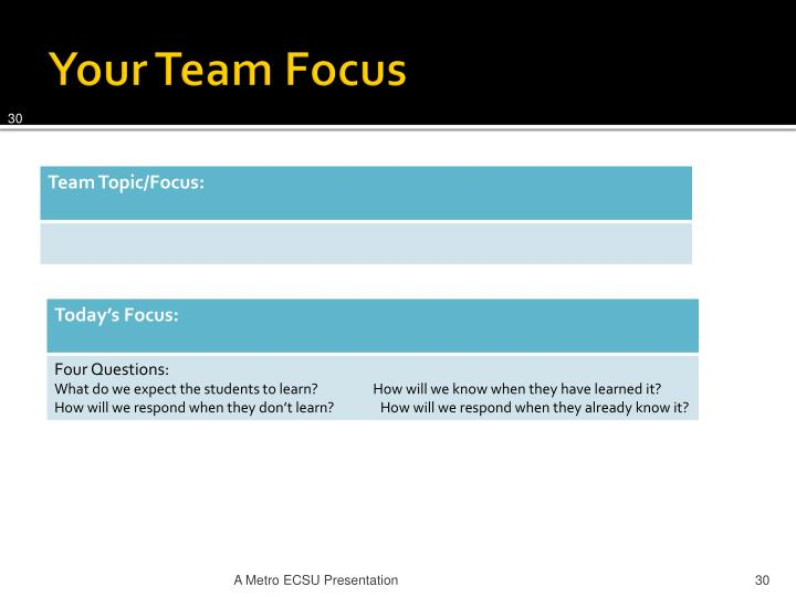 Your Team Focus