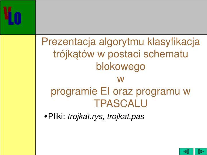 Prezentacja algorytmu klasyfikacja trójkątów w postaci schematu blokowego