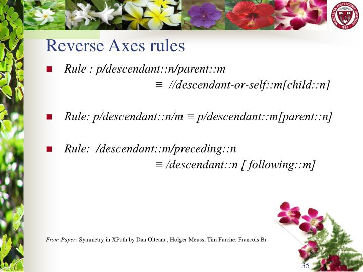 Reverse Axes rules