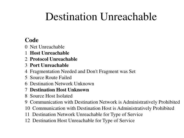 Destination Unreachable