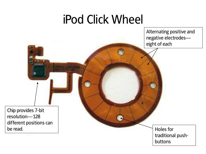 iPod Click Wheel