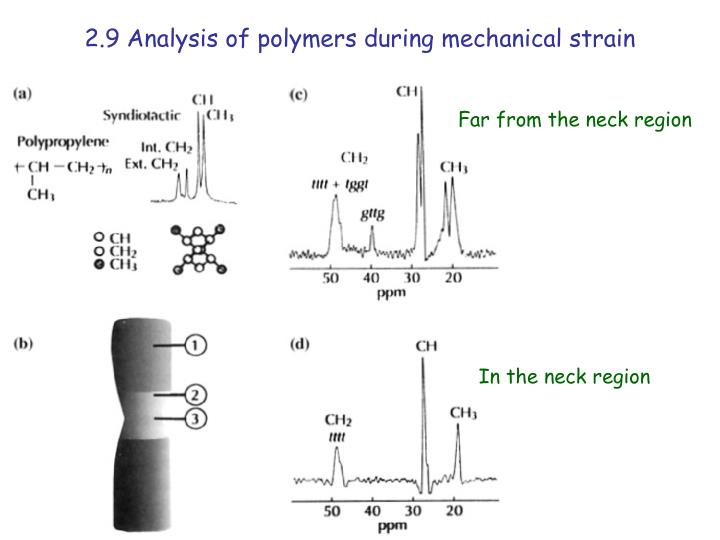 2.9 Analysis of polymers during mechanical strain
