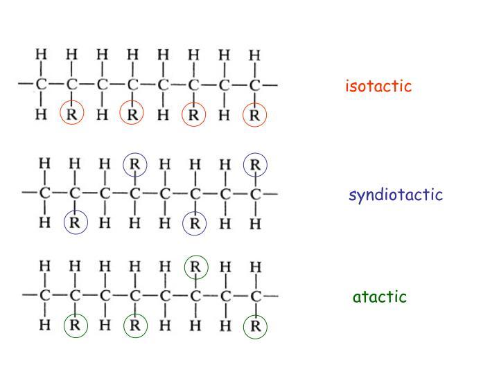 isotactic