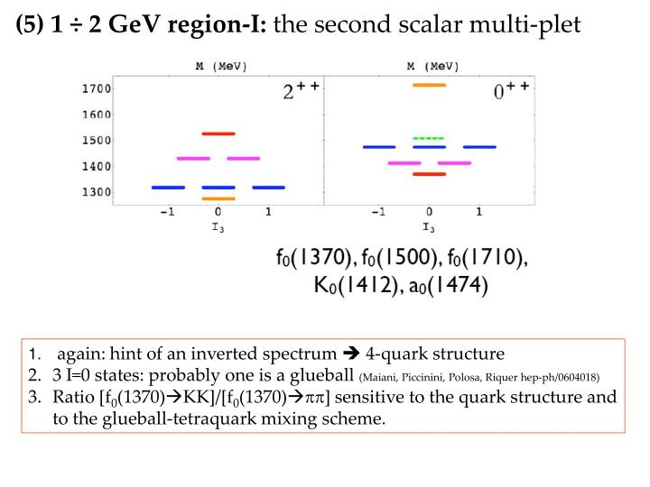(5) 1 ÷ 2 GeV region-I: