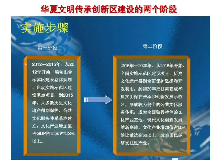 华夏文明传承创新区建设的两个阶段