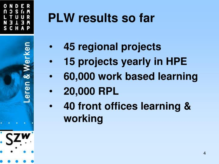 PLW results so far