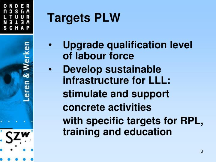 Targets plw