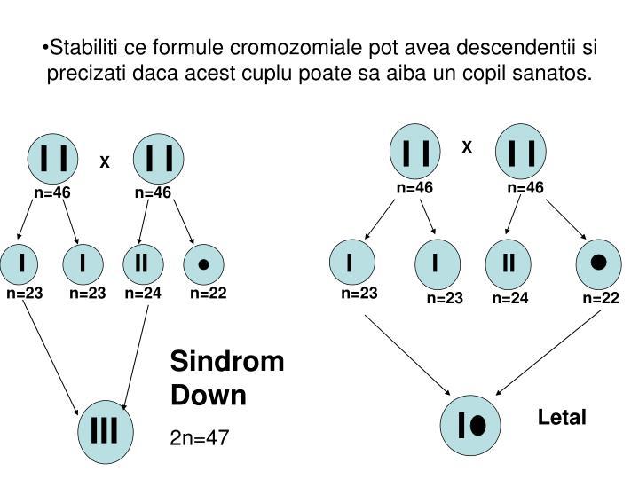 Stabiliti ce formule cromozomiale pot avea descendentii si precizati daca acest cuplu poate sa aiba un copil sanatos.