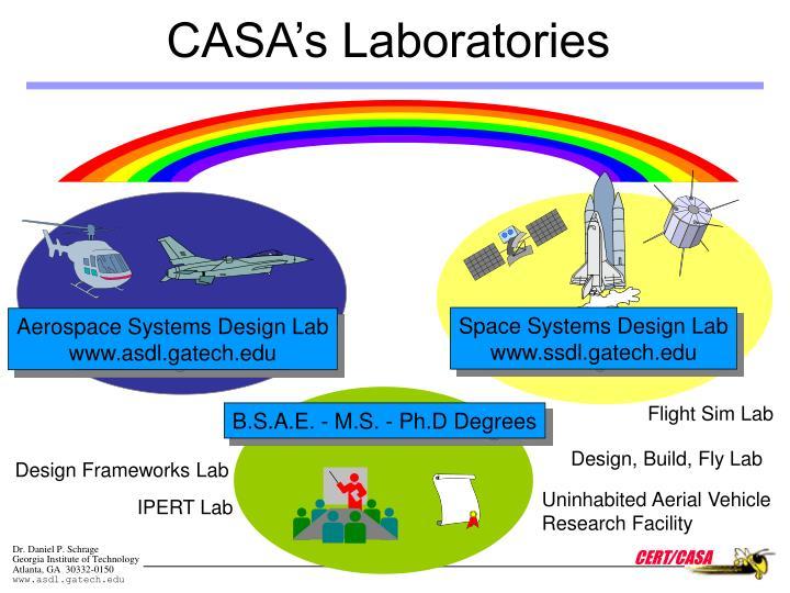 CASA's Laboratories