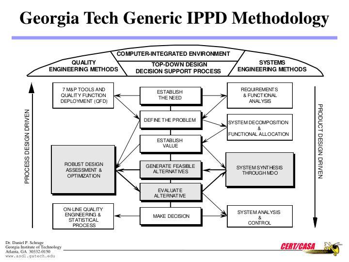 Georgia Tech Generic IPPD Methodology