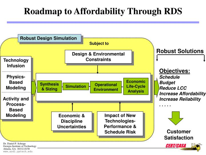 Roadmap to Affordability Through RDS