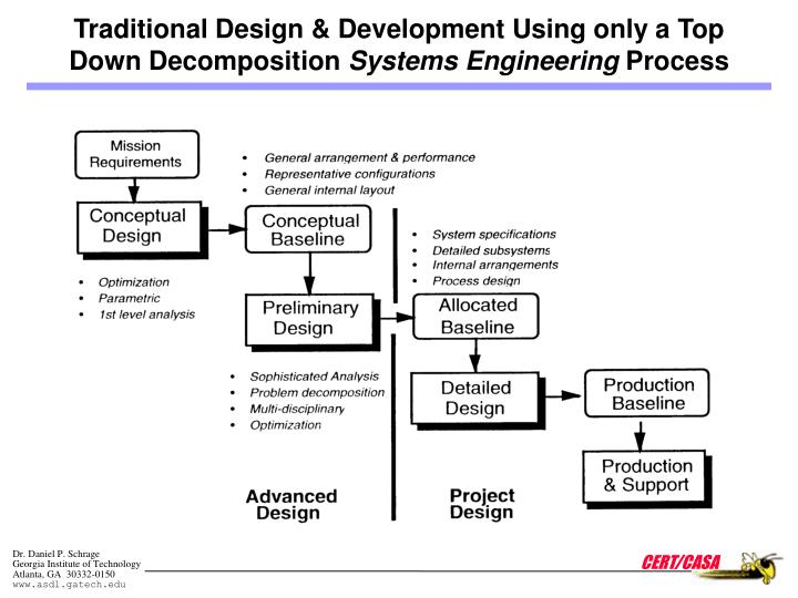 Traditional Design & Development Using only a Top Down Decomposition