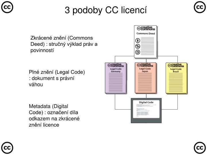 3 podoby CC licencí