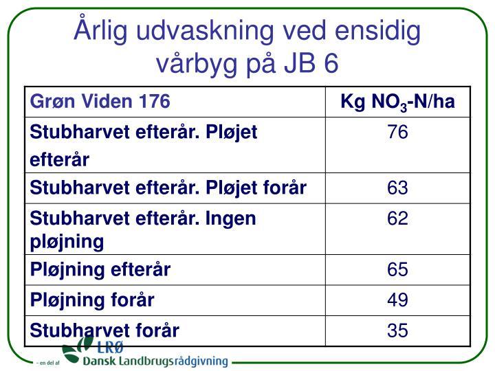 Årlig udvaskning ved ensidig vårbyg på JB 6