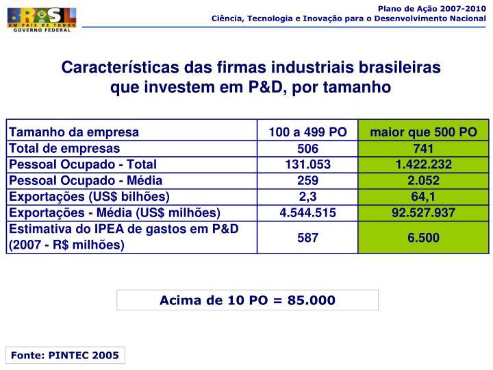Características das firmas industriais brasileiras