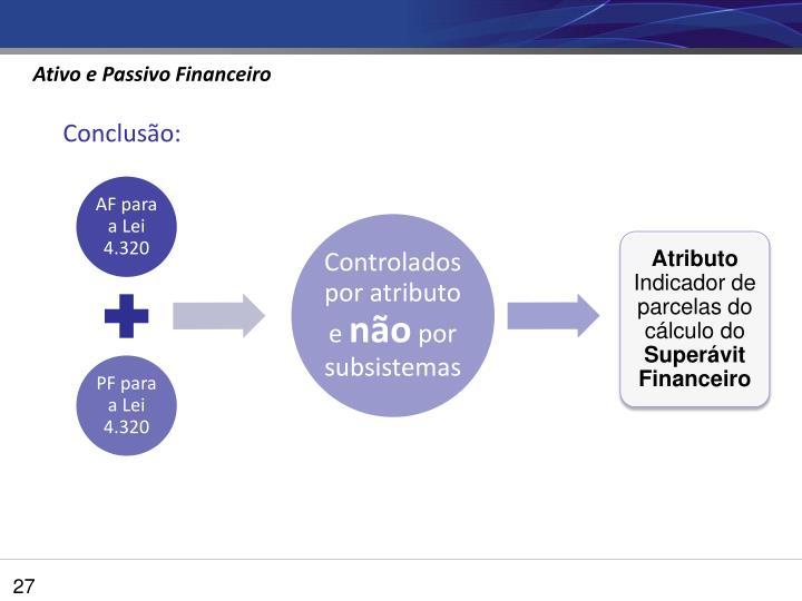 Ativo e Passivo Financeiro