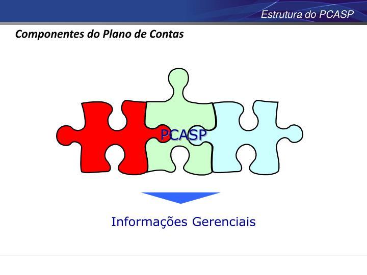 Estrutura do PCASP