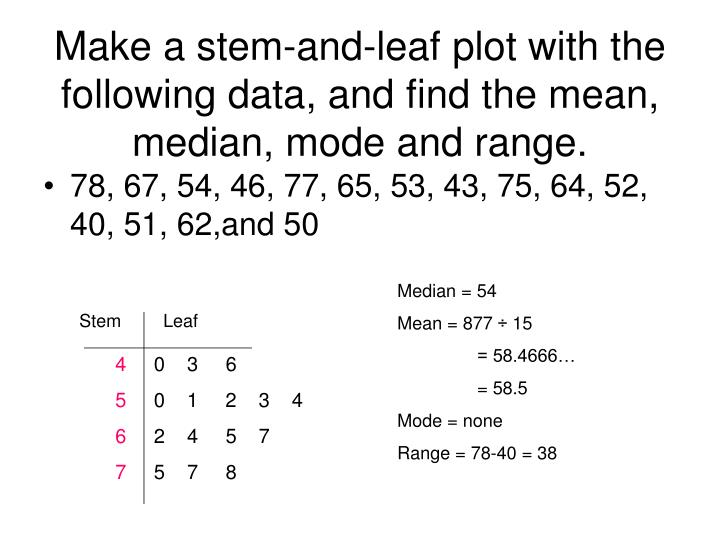 Make a stem-and-leaf plot with the following data, and find the mean, median, mode and range.