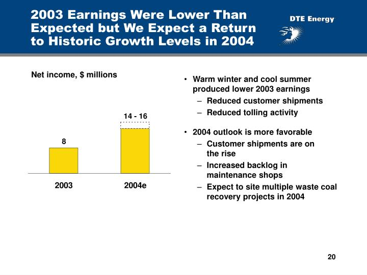 2003 Earnings Were Lower Than Expected but We Expect a Return to Historic Growth Levels in 2004