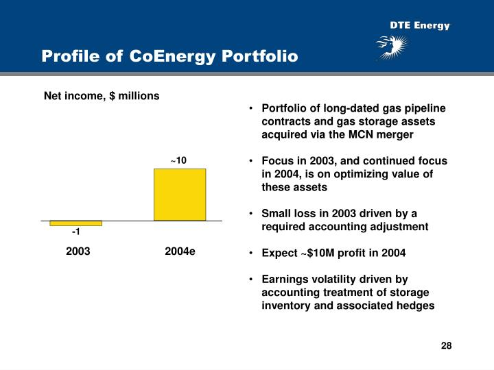 Profile of CoEnergy Portfolio
