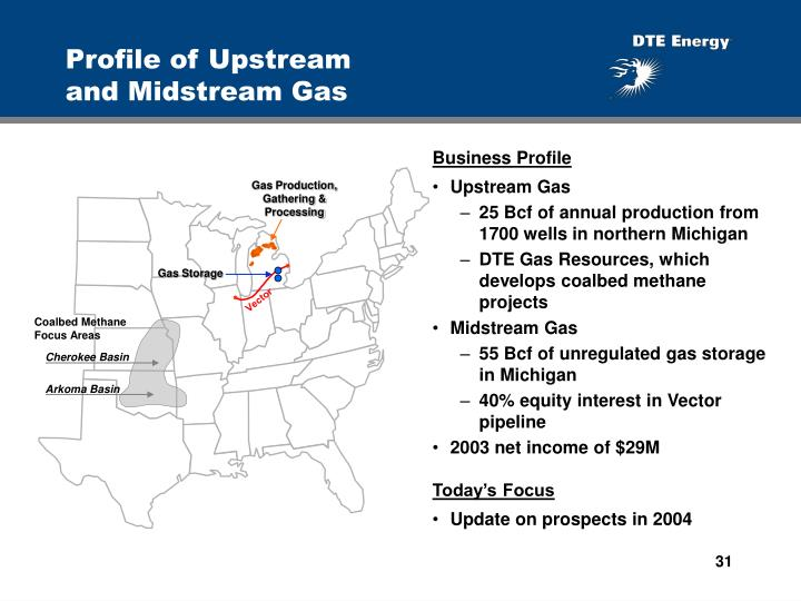Profile of Upstream                     and Midstream Gas