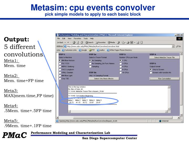 Metasim: cpu events convolver
