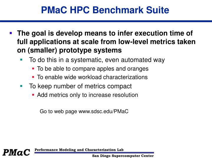 PMaC HPC Benchmark Suite