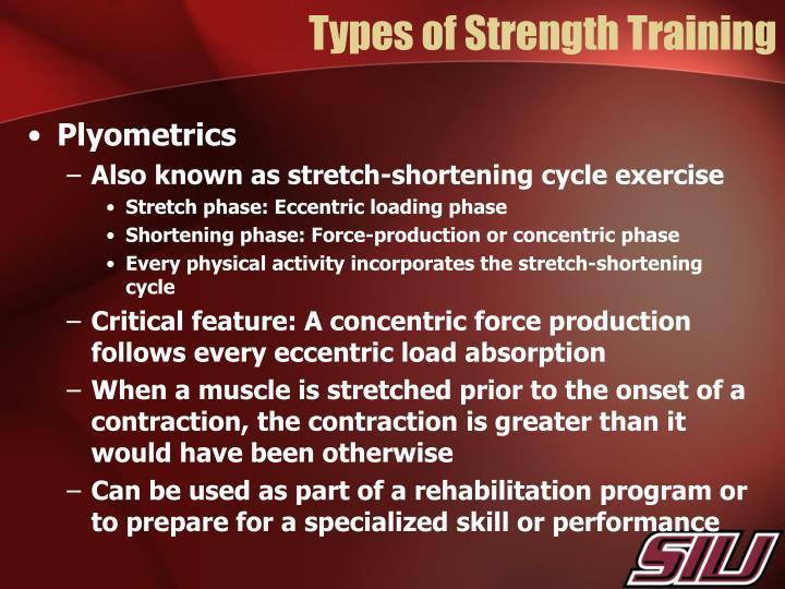 Types of Strength Training