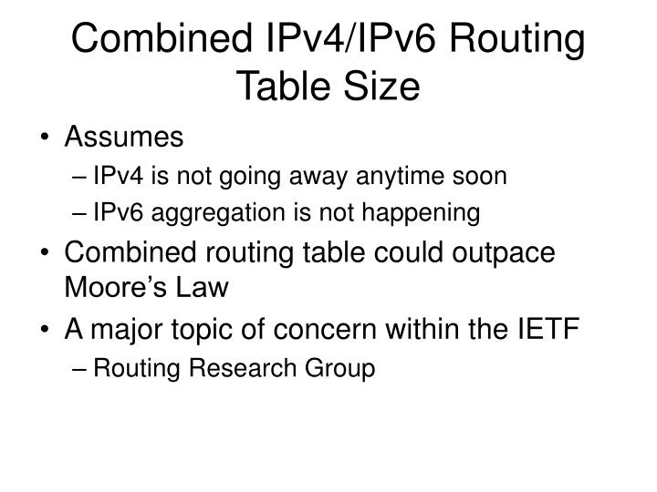 Combined IPv4/IPv6 Routing Table Size
