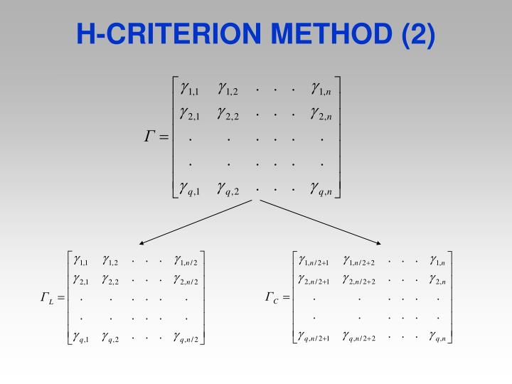 H-CRITERION METHOD (2)