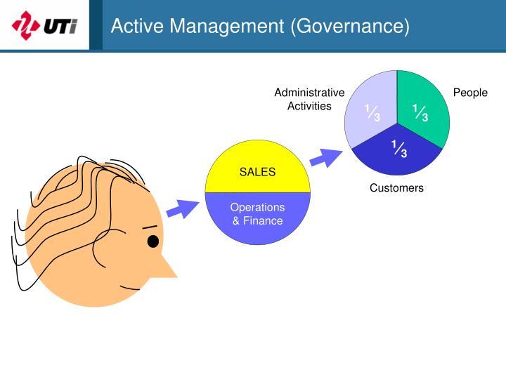 Active Management (Governance)