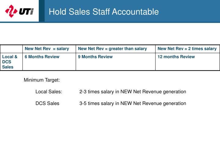 Hold Sales Staff Accountable