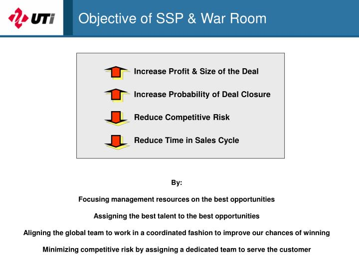 Objective of SSP & War Room