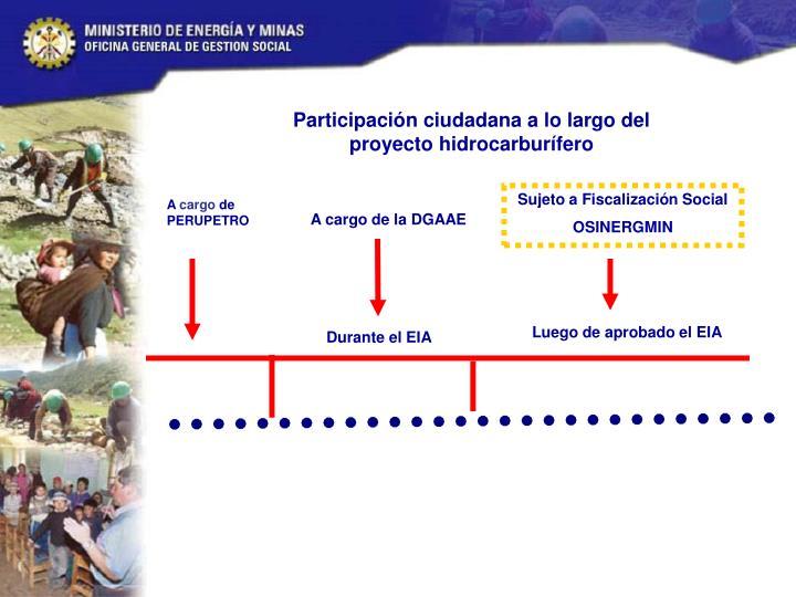 Participación ciudadana a lo largo del
