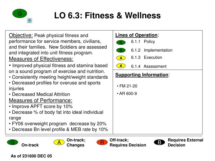 LO 6.3: Fitness & Wellness