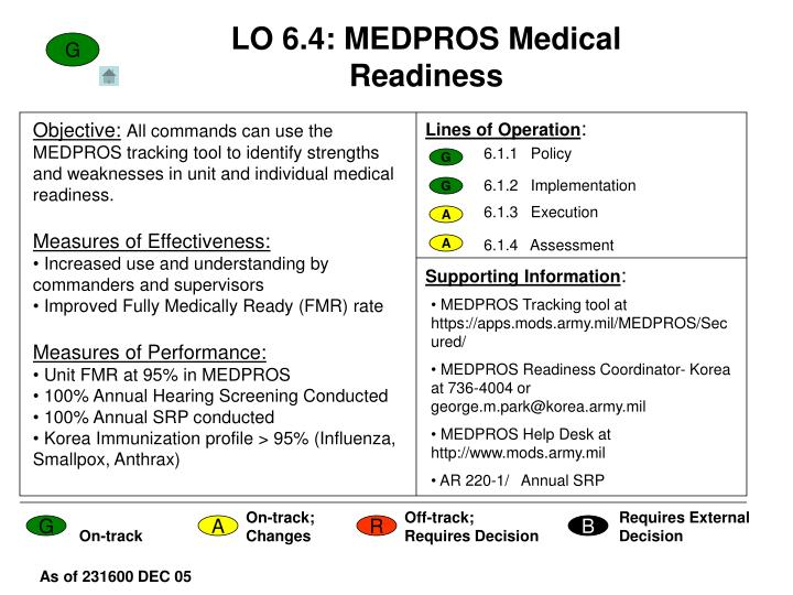 LO 6.4: MEDPROS Medical Readiness