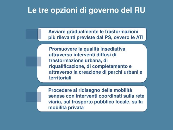 Le tre opzioni di governo del RU