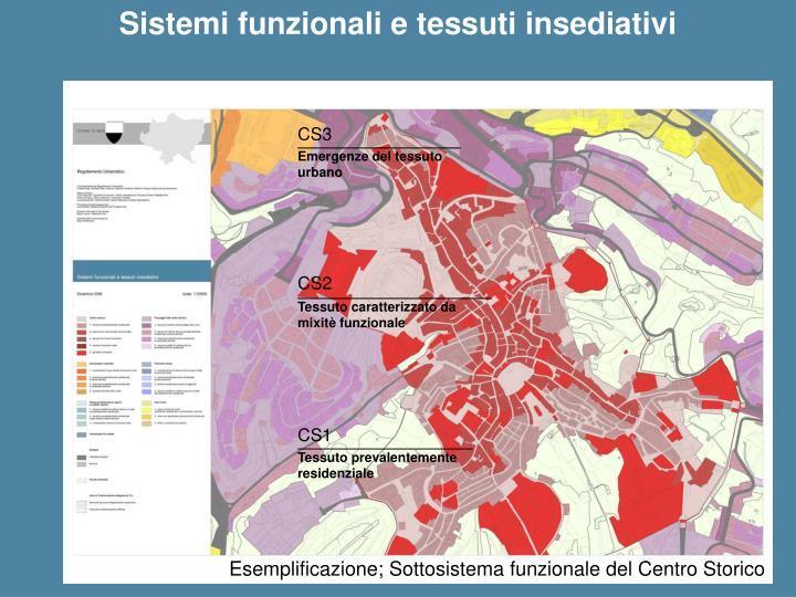 Sistemi funzionali e tessuti insediativi