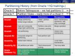 partitioning history from oracle 11g training