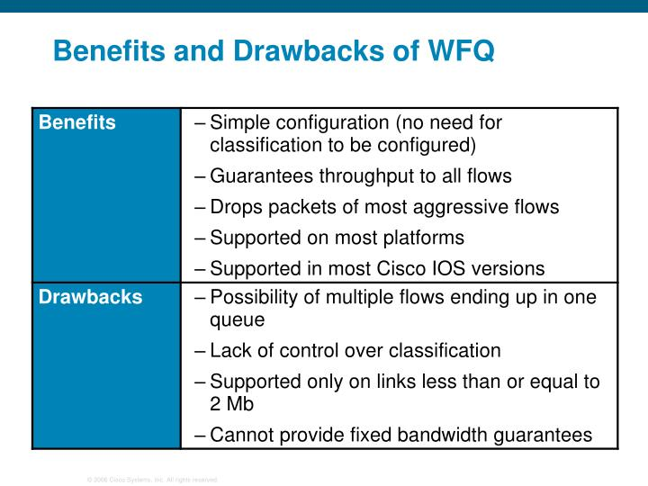 Benefits and Drawbacks of WFQ