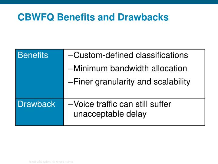 CBWFQ Benefits and Drawbacks