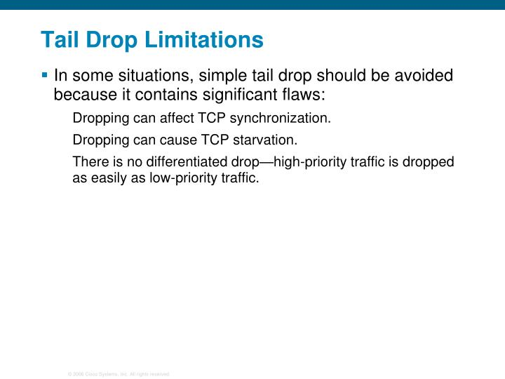 Tail Drop Limitations