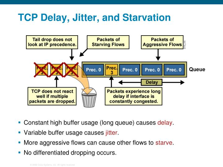 TCP Delay, Jitter, and Starvation
