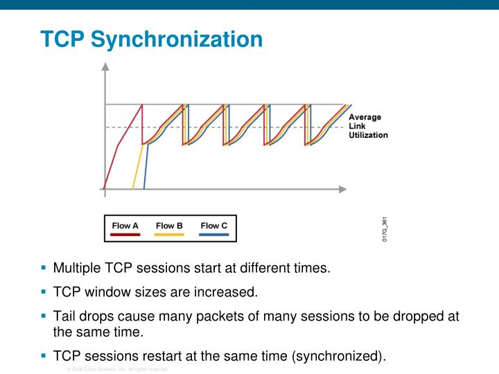 TCP Synchronization