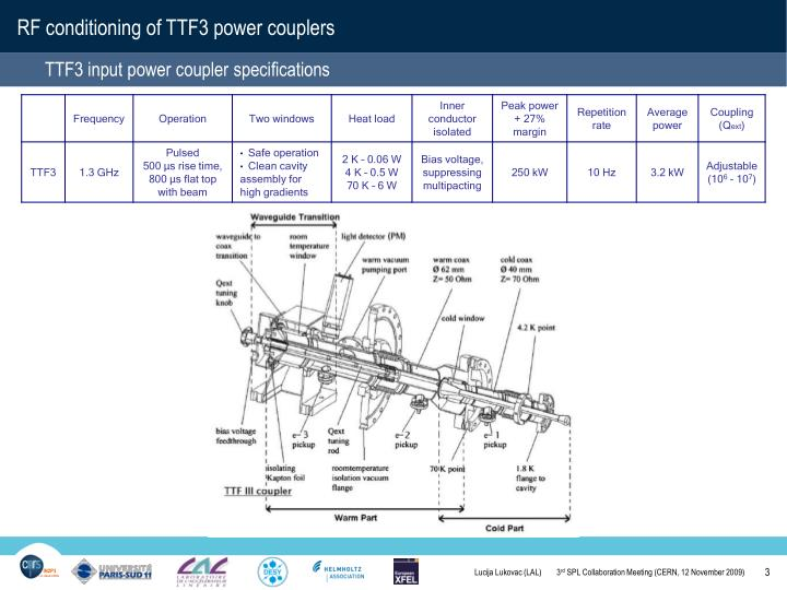 RF conditioning of TTF3 power couplers